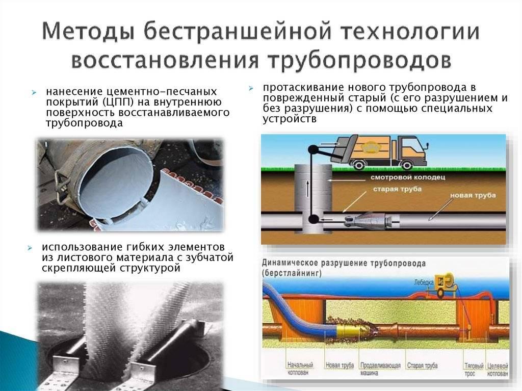 Прокладка трубы методом гнб: технология способа горизонтального направленного бурения