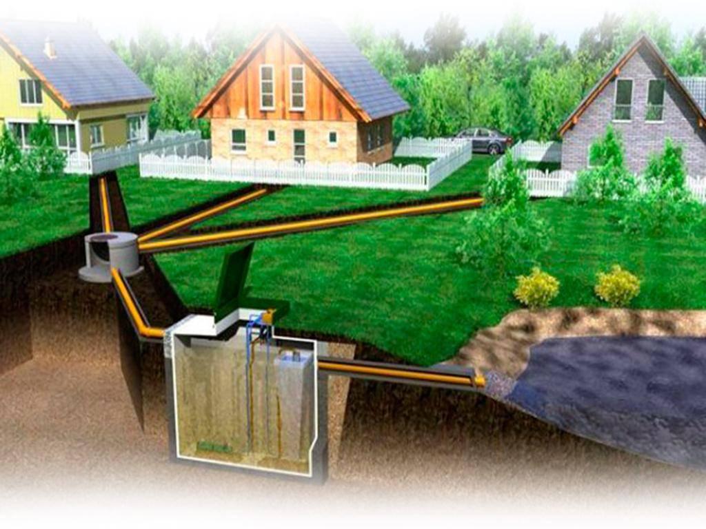 Канализационная установка для частного дома и квартиры