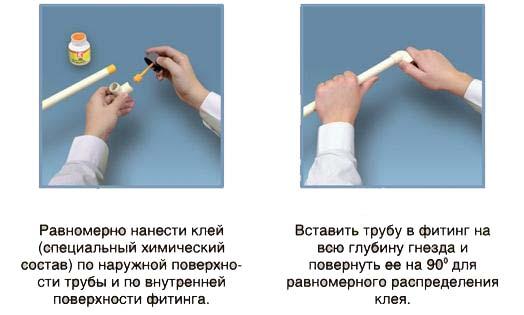 Лучшие клеи для труб из пвх и полипропилена — выбор и инструкция по применению