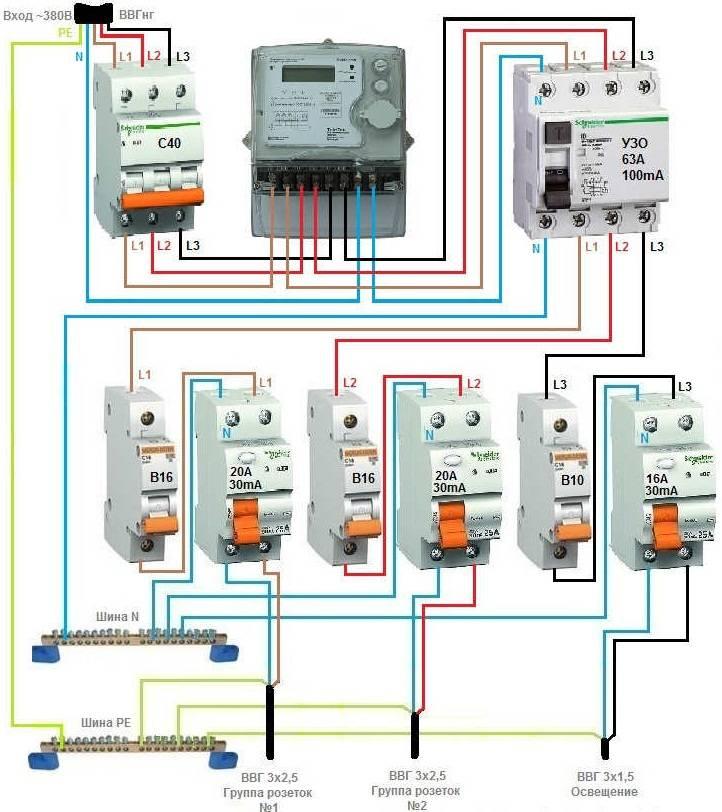 Что такое дифавтомат, как он работает и как его подключить