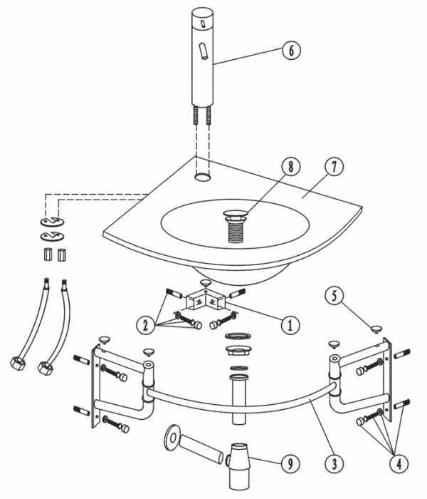 Пошаговая инструкция по установке и закреплению раковины в ванной