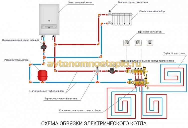 Схема подключения электрокотла: устройство и разновидности, установка агрегата в систему отопления