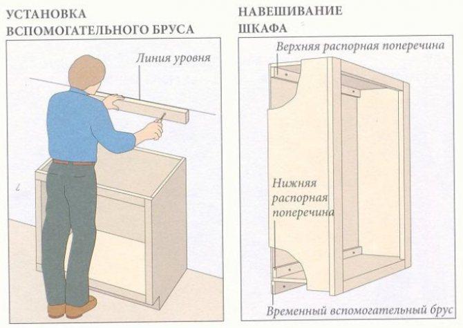 Как обыграть вентиляционный короб на кухне? 12 крутых идей