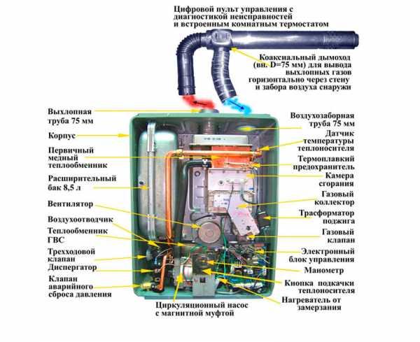Котлы отопительные газовые rinnai или baxi - какие лучше выбрать, сравнение, цены 2020