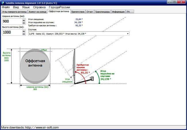 Как настроить и установить спутниковую антенну | настройка спутниковой антенны