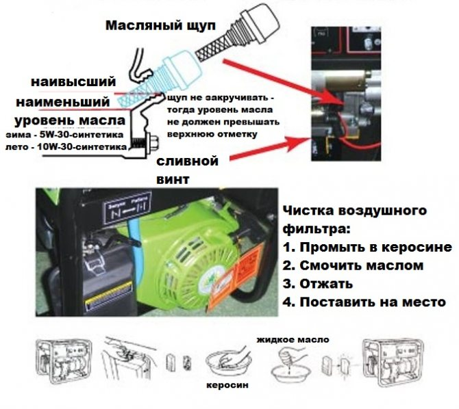 Бензиновый генератор с автозапуском: топ-13 лучших однофазных и трехфазных моделей, а также со встроенным авр