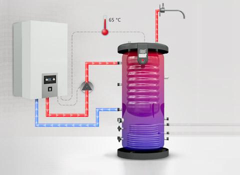 Газовый котел со встроенным бойлером: как выбрать?