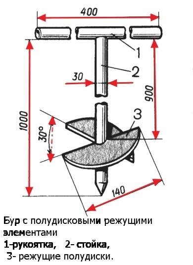 Бур для скважины своими руками: как сделать самодельный бур