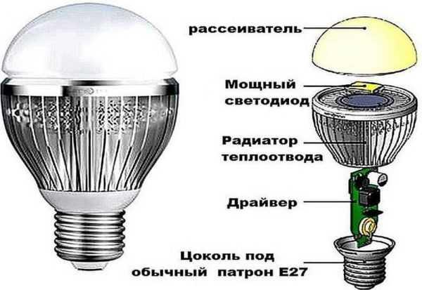 Почему моргают светодиодные лампочки: поиск неисправности + как починить - точка j