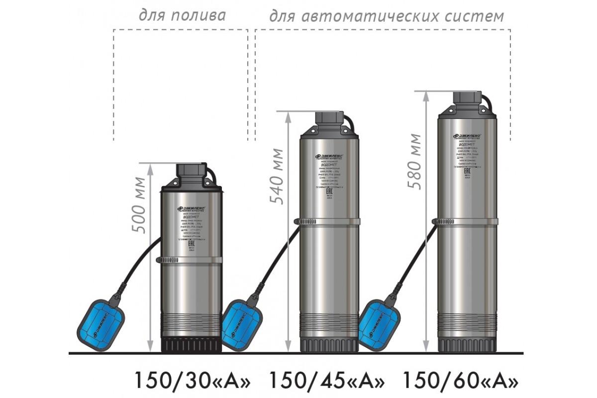 Обзор скважинных погружных насосов серии джилекс водомёт