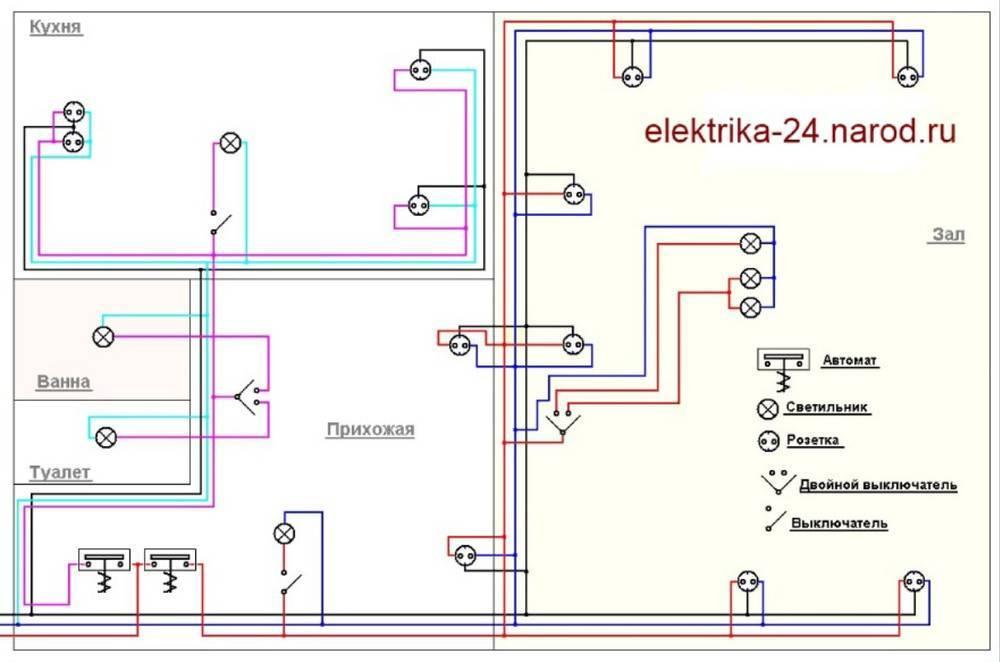 Электропроводка на кухне – что надо знать каждому!