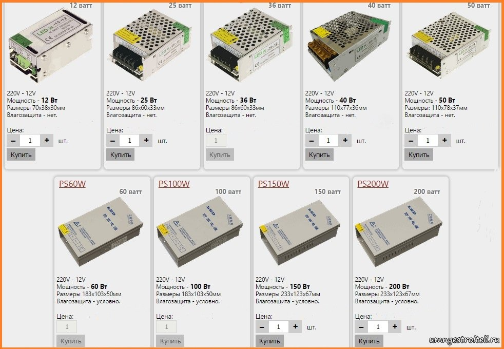 Выбираем блок питания для светодиодной ленты 12в, 12 вольт
