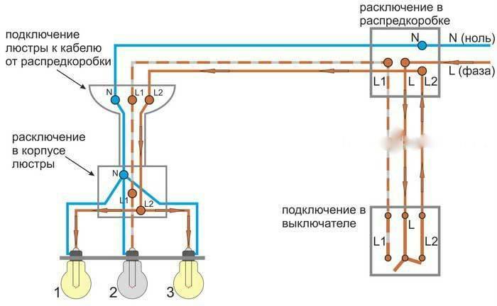 Как подключить люстру к одноклавишному выключателю? (видео)