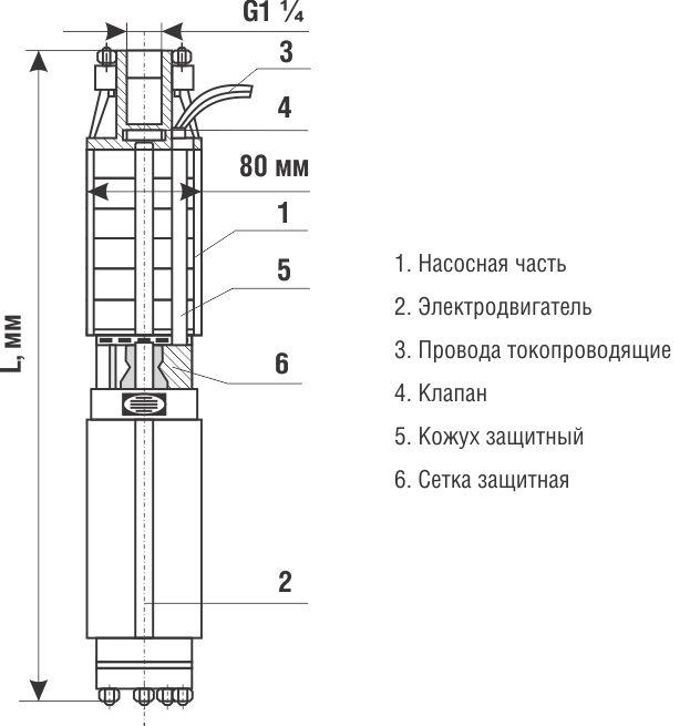 """Скважинный насос """"водолей"""": устройство, особенности ремонта"""