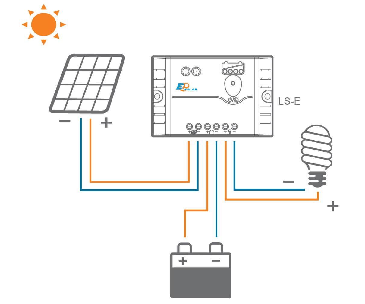 Контроллер заряда солнечной батареи: виды и подключение