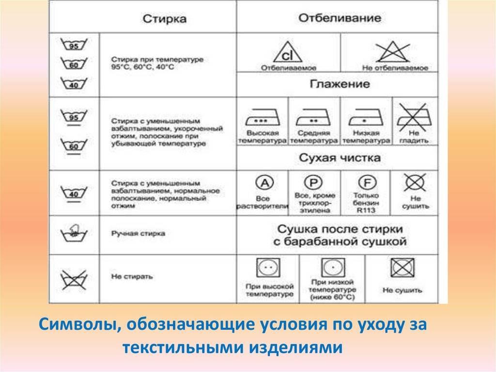 Режимы стирки в стиральной машине: обзор и описание