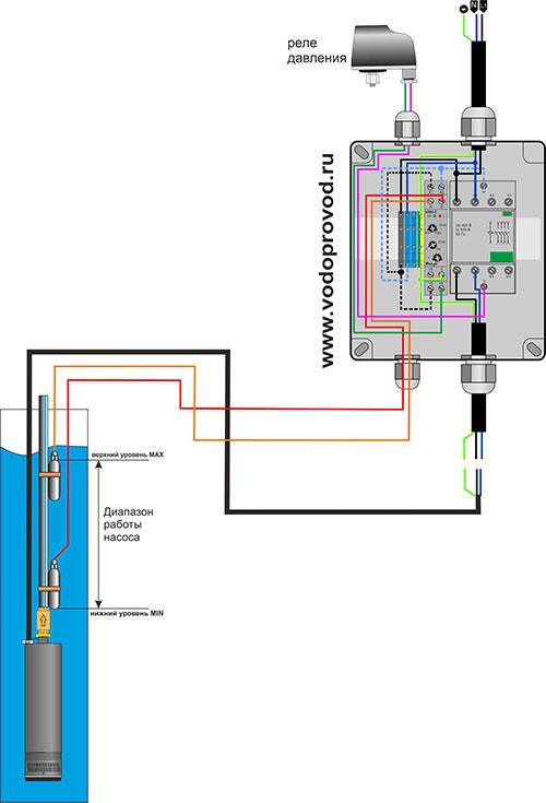 Подключение электродвигателя – основные схемы, способы и особенности подсоединения различных моделей (инструкция + фото)