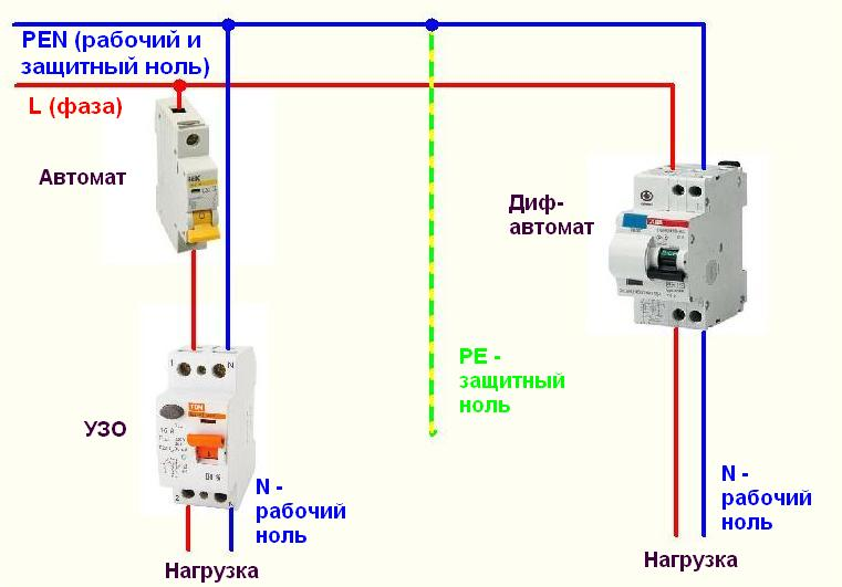 Устройство и схема подключения розетки со встроенным узо
