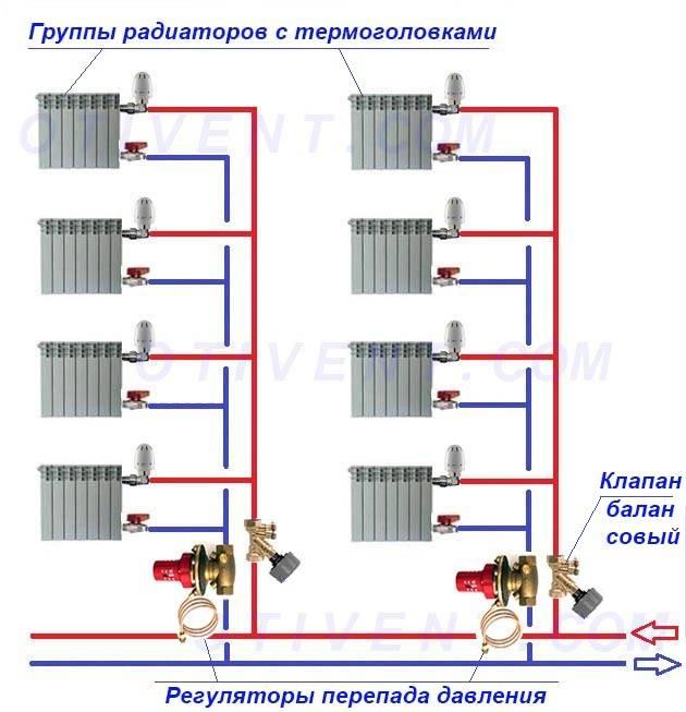 Давление в системе отопления в частном доме: нормы, что делать при перепадах
