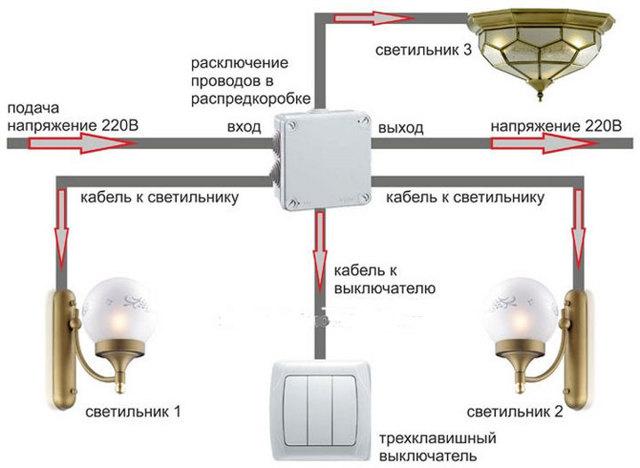 Подключение трехклавишного выключателя: схема, область применения, конструкция и принцип работы тройного выключателя