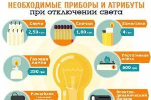 Что делать если незаконно, без предупреждения отключили свет в 2020 году – куда жаловаться при отключении электроэнергии, основания, образцы заявлений
