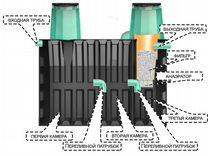 Правила установки и обслуживания септиков «Термит»