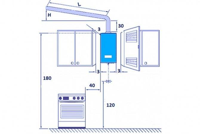 На каком расстоянии от газовой трубы можно строить дом: норма снип. какое должно быть расстояние от газовой трубы до строения расстояние до газопровода высокого давления