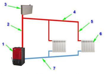 Воздух в системе отопления и как развоздушить систему