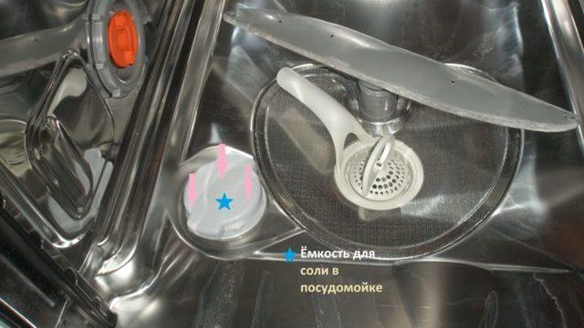 Все о выборе и применении соли для посудомоечных машин
