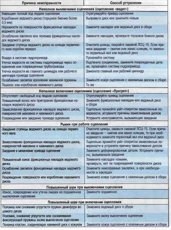 Ремонт тёплого электрического пола: виды поломок, диагностика и способы устранения