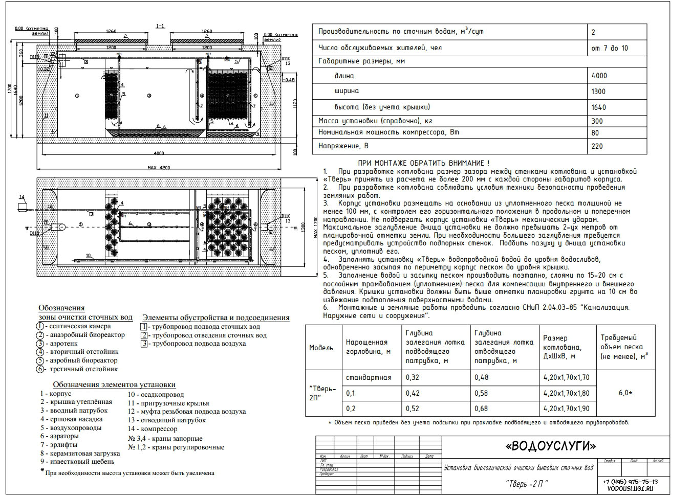 """Установка септика """"тверь"""": схемы сооружения и варианты монтажа"""
