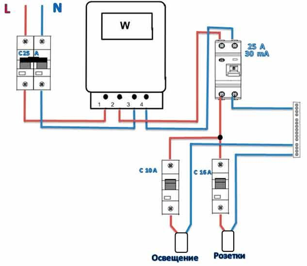Тонкости подключения автоматов и узо в щитке: нюансы монтажа + схемы