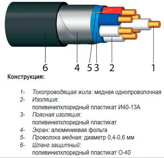 Ввг кабель: расшифровка маркировки, технические характеристики и допустимая нагрузка