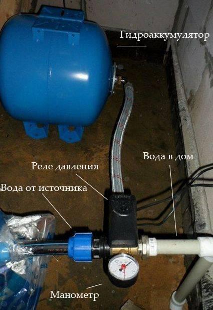 Как установить гидроаккумулятор для системы водоснабжения - жми!