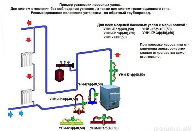 Воздух в системе отопления: причины появления, как развоздушить систему?   гид по отоплению