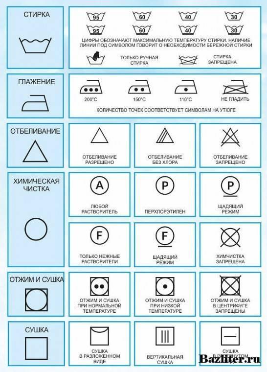 Режимы стирки в стиральной машине: описание функций «предварительная стирка» и «быстрая стирка», «шерсть» и «интенсивная стирка», программа eco bubble