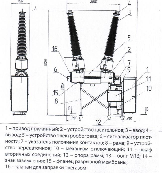 Использование и обращение с элегазом | элегазовые выключатели распредустройств высокого напряжения | оборудование | книги