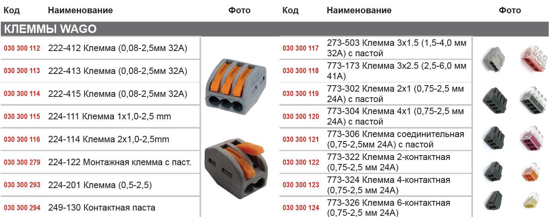 Как правильно пользоваться соединительными клеммниками wago – самэлектрик.ру