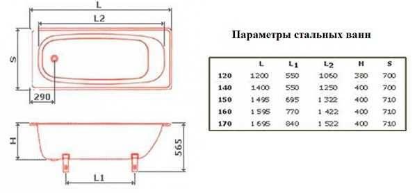 Размеры акриловой ванны: какие разновидности бывают