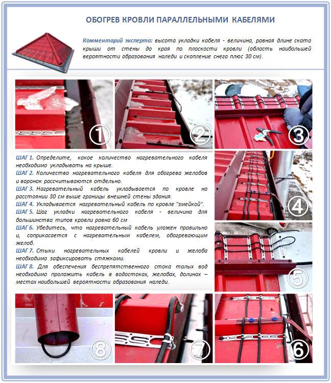 Система антиобледенения и снеготаяния крыши и кровли — фото и видео