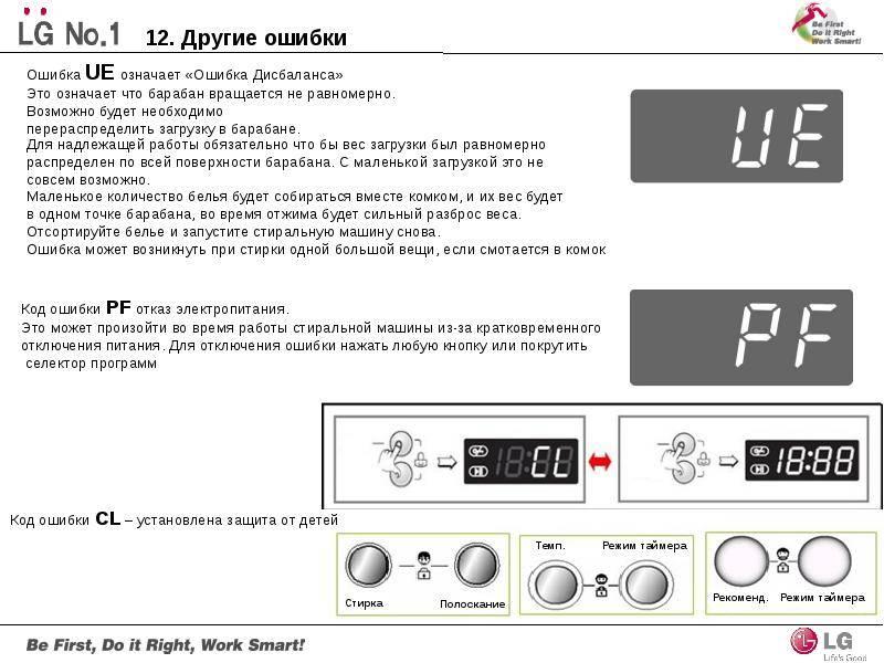Ошибки стиральной машины lg: что означают коды неисправностей le, pf, fe, te, pe, e3 на дисплее? какая их расшифровка?