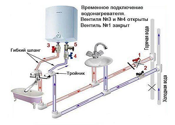 Подключение проточного водонагревателя к электросети – схема монтажа