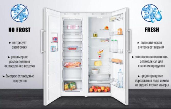Какие холодильники no frost лучше: рейтинг по фирмам