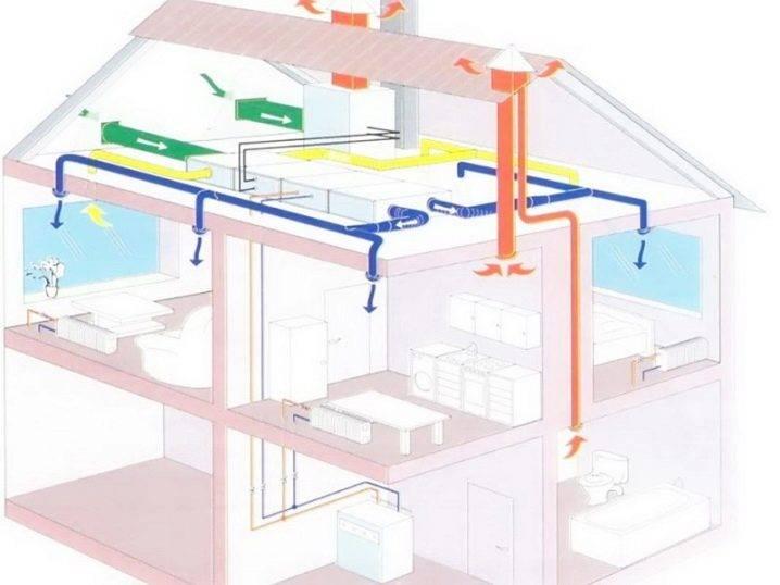 Вентиляция в деревянном доме: виды и особенности