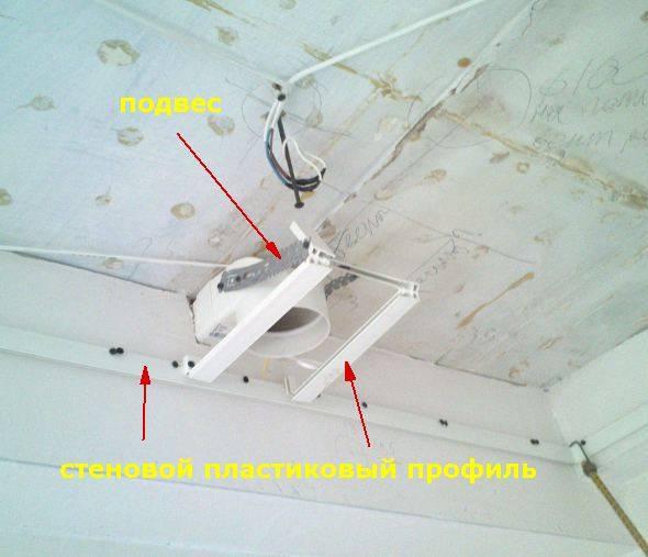 Потолочные вентиляторы: выбираем бытовой лопастной вентилятор на потолок, схема подключения уличной модели своими руками, отзывы