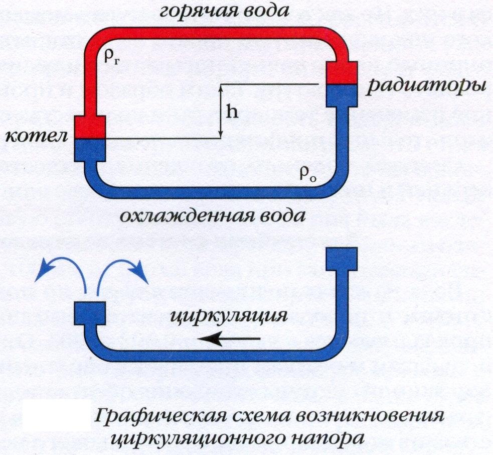 Проблемы с давлением в водопроводной сети: определение причин и их устранение