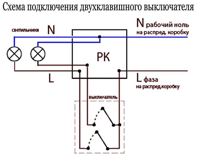 Монтаж двухклавишного выключателя света - схемы подключения и советы по монтажным работам (125 фото)
