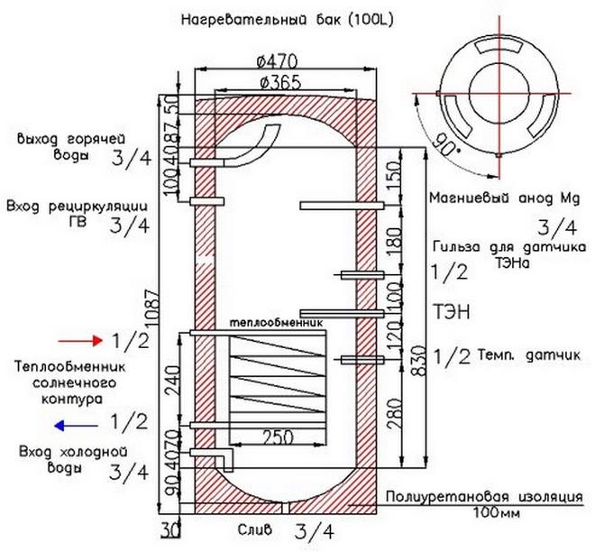 Бойлер косвенного нагрева: устройство, принцип работы, схемы подключения