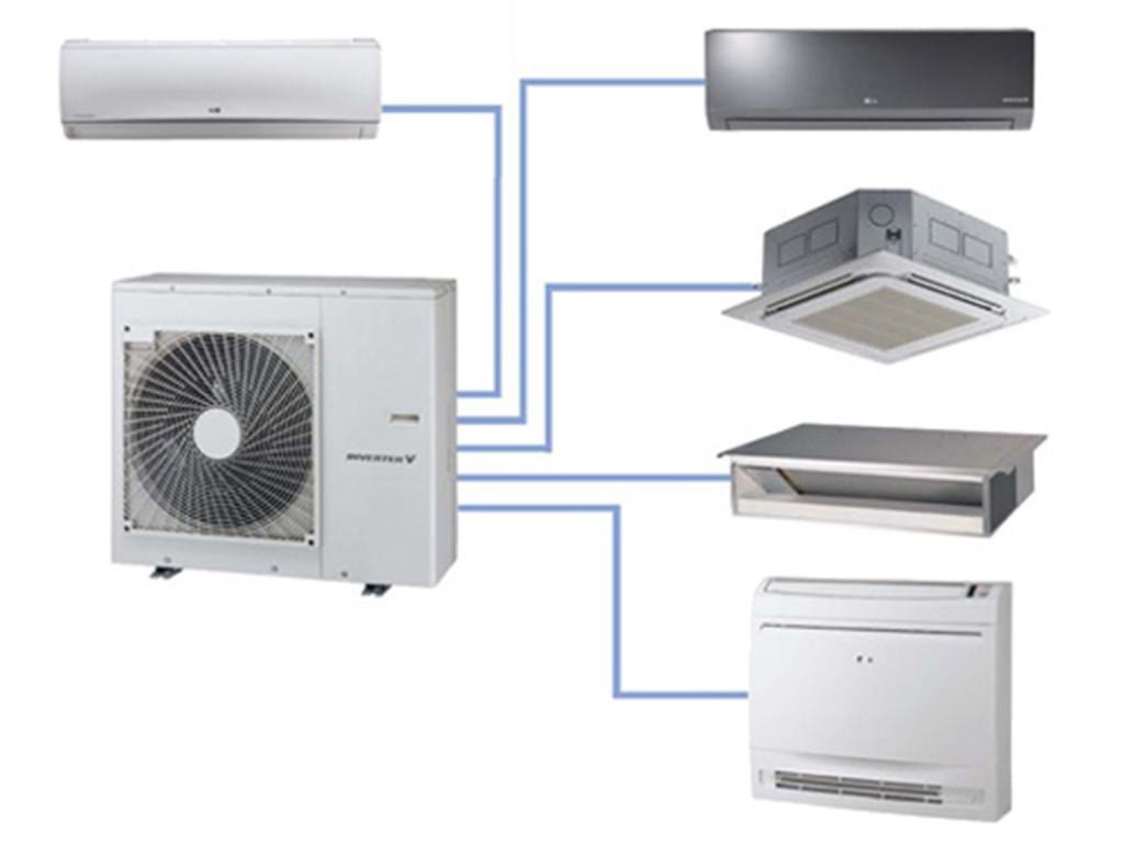 В чем разница между кондиционером и сплит-системой? что лучше мульти-сплит-система или мобильный кондиционер (моноблок)? что подойдет для квартиры?