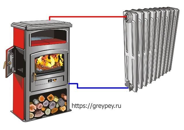 Отопление дома при помощи печи с водяным контуром: основные нюансы